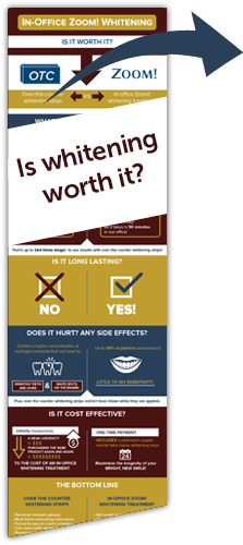 Preview graphic for Dr. Merrills new Teeth Whitening infographic